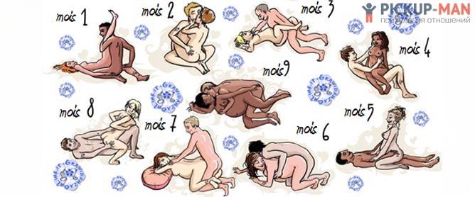 Позы во время секс