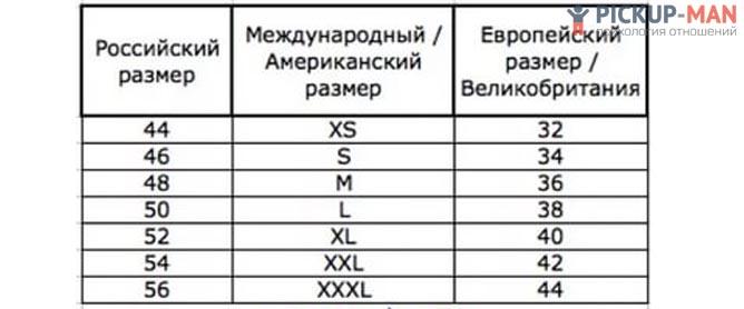 Таблица размеров нижнего белья